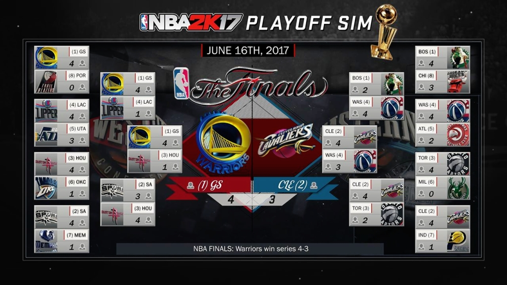 nba finals 2017 schedule